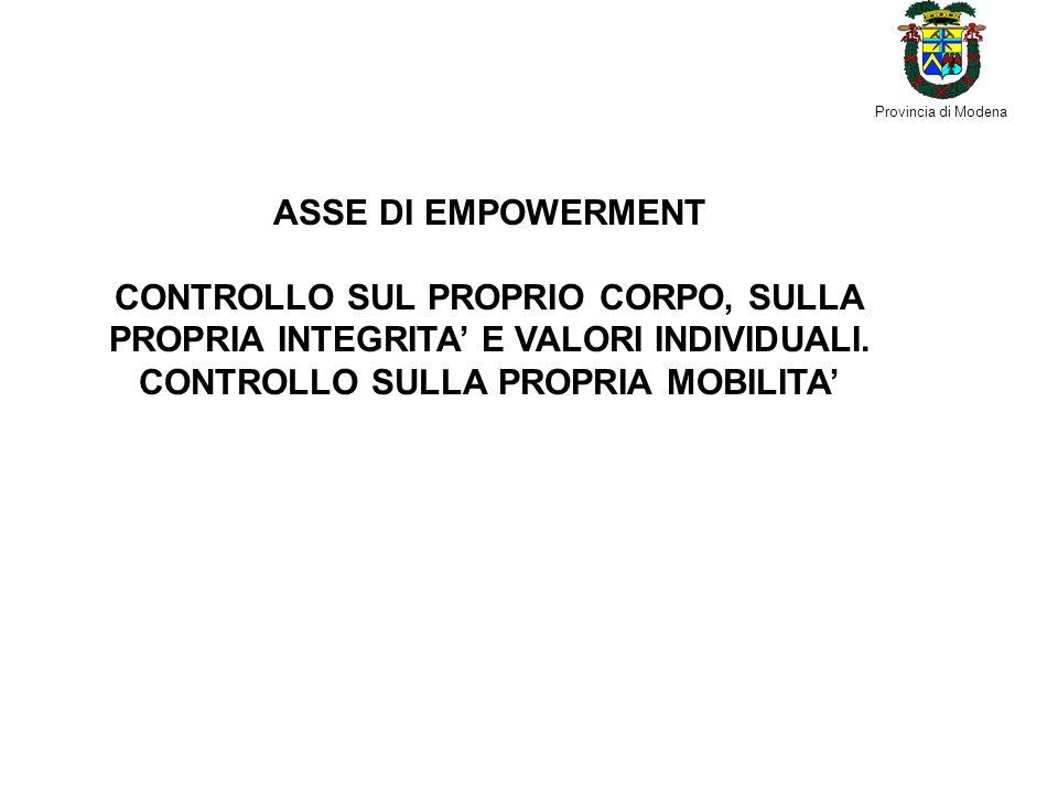 Provincia di Modena ASSE DI EMPOWERMENT CONTROLLO SUL PROPRIO CORPO, SULLA PROPRIA INTEGRITA E VALORI INDIVIDUALI.