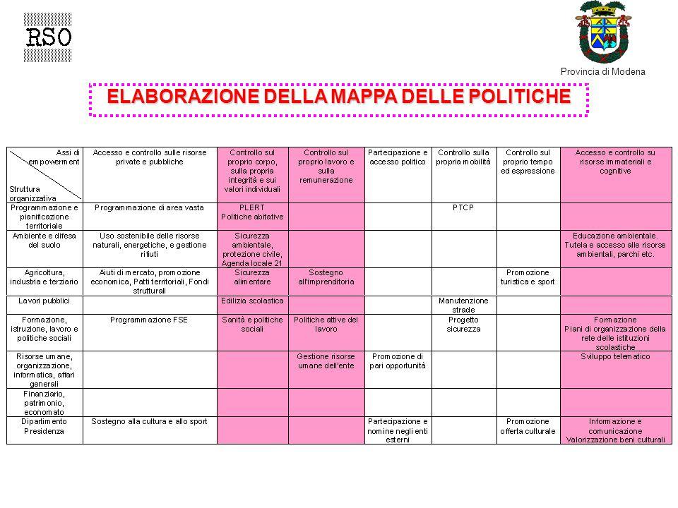 Provincia di Modena ELABORAZIONE DELLA MAPPA DELLE POLITICHE