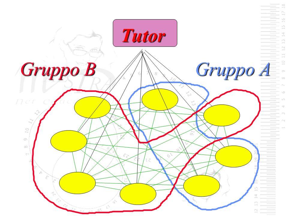 Gruppo B Gruppo A Tutor