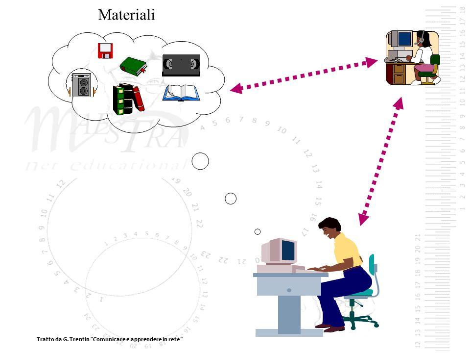 Materiali Tratto da G. Trentin Comunicare e apprendere in rete