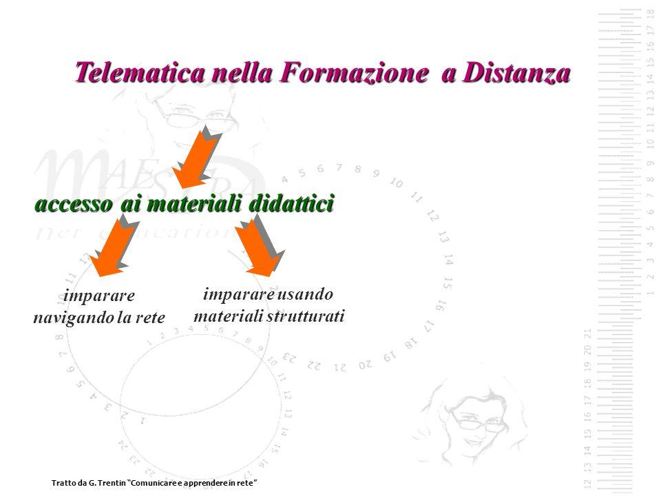 Telematica nella Formazione a Distanza imparare navigando la rete imparare usando materiali strutturati accesso ai materiali didattici Tratto da G.