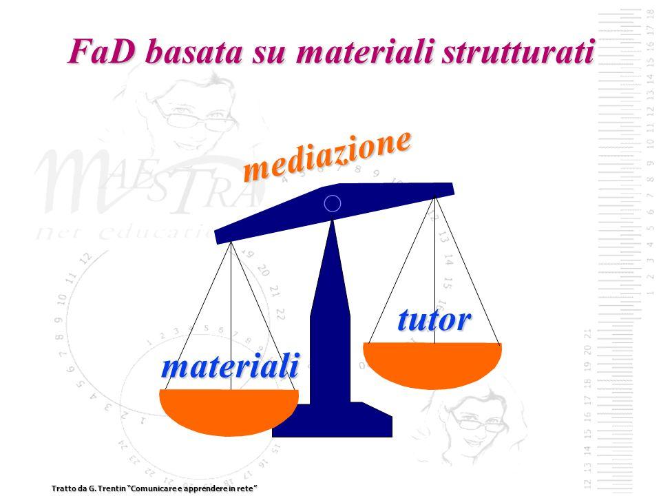 mediazione materiali tutor FaD basata su materiali strutturati Tratto da G.