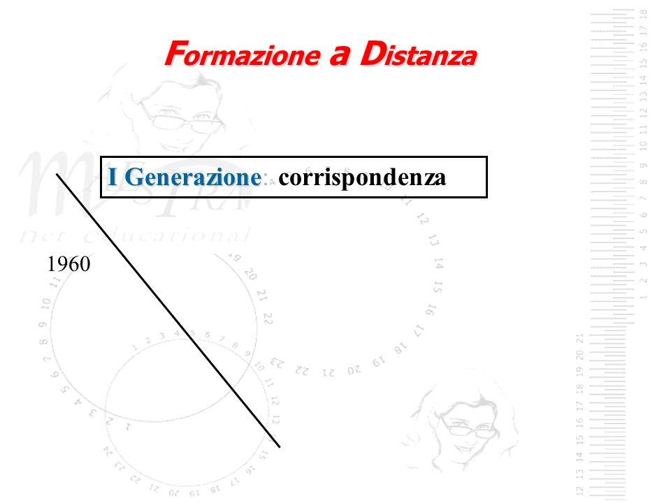 I Generazione I Generazione: corrispondenza 1960 F ormazione a D istanza