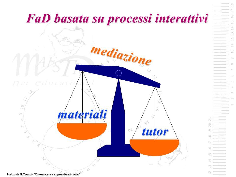 mediazione materiali tutor FaD basata su processi interattivi Tratto da G.