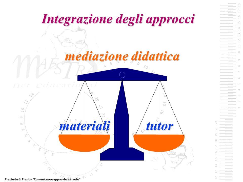 mediazione didattica materiali tutor Integrazione degli approcci Tratto da G.