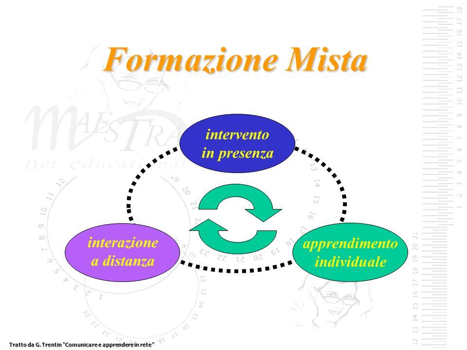 apprendimento individuale interazione a distanza intervento in presenza Formazione Mista Tratto da G.