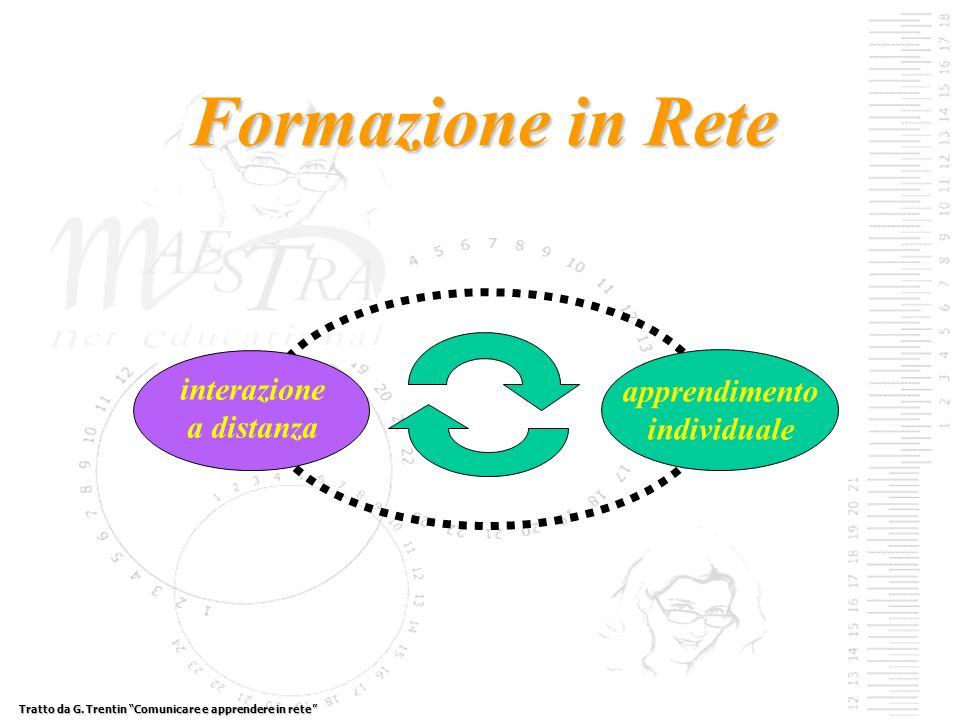 apprendimento individuale interazione a distanza Formazione in Rete Tratto da G.