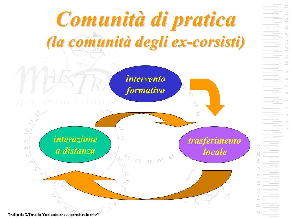interazione a distanza trasferimento locale intervento formativo Comunità di pratica (la comunità degli ex-corsisti) Tratto da G.