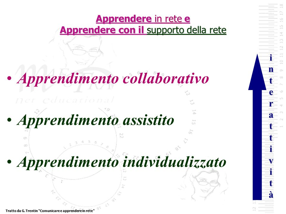 Apprendere in rete e Apprendere con il supporto della rete Apprendimento collaborativo Apprendimento assistito Apprendimento individualizzato interattività Tratto da G.