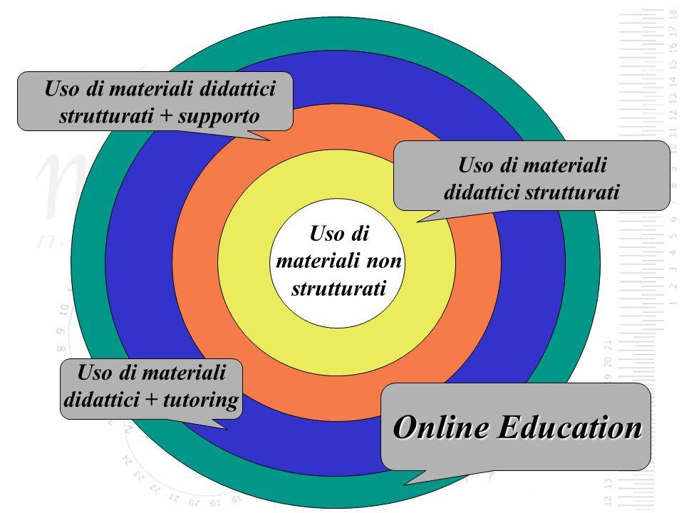 Guglielmo Trentin Uso di materiali didattici strutturati + supporto Uso di materiali didattici strutturati Uso di materiali didattici + tutoring Online Education Uso di materiali non strutturati