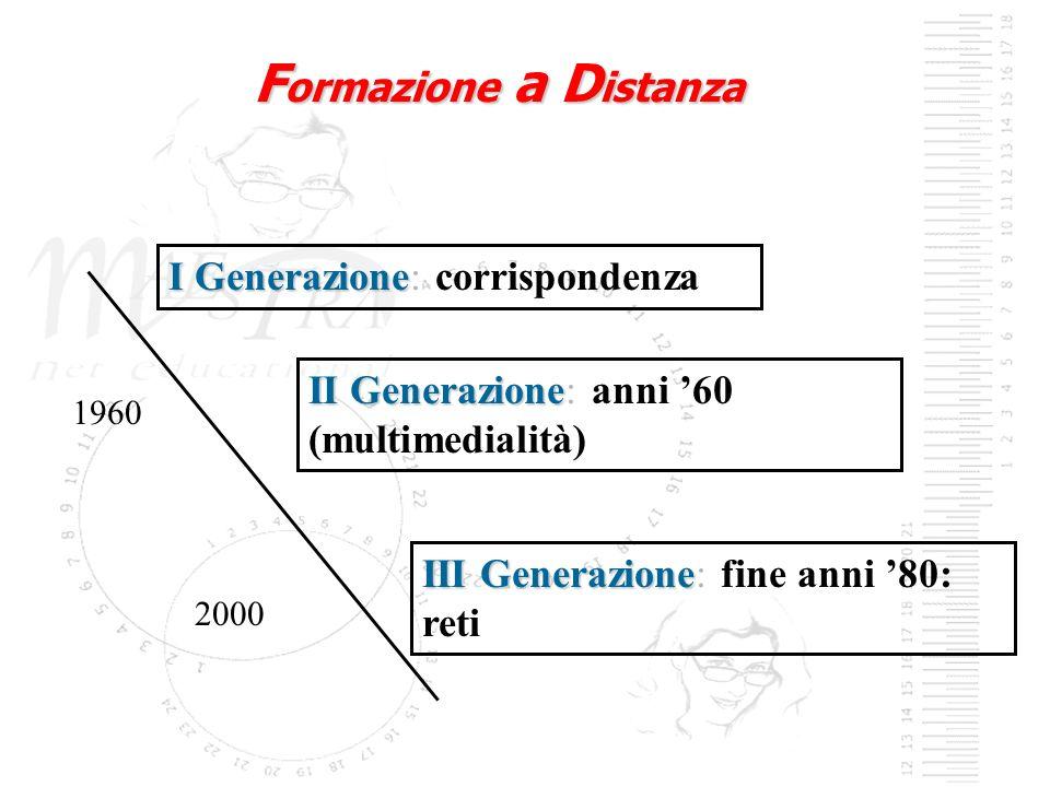 I Generazione I Generazione: corrispondenza II Generazione II Generazione: anni 60 (multimedialità) III Generazione III Generazione: fine anni 80: reti 1960 2000 F ormazione a D istanza