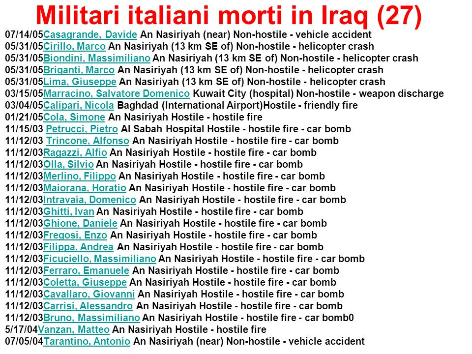 Militari italiani morti in Iraq (27) 07/14/05Casagrande, Davide An Nasiriyah (near) Non-hostile - vehicle accidentCasagrande, Davide 05/31/05Cirillo, Marco An Nasiriyah (13 km SE of) Non-hostile - helicopter crashCirillo, Marco 05/31/05Biondini, Massimiliano An Nasiriyah (13 km SE of) Non-hostile - helicopter crashBiondini, Massimiliano 05/31/05Briganti, Marco An Nasiriyah (13 km SE of) Non-hostile - helicopter crashBriganti, Marco 05/31/05Lima, Giuseppe An Nasiriyah (13 km SE of) Non-hostile - helicopter crashLima, Giuseppe 03/15/05Marracino, Salvatore Domenico Kuwait City (hospital) Non-hostile - weapon dischargeMarracino, Salvatore Domenico 03/04/05Calipari, Nicola Baghdad (International Airport)Hostile - friendly fireCalipari, Nicola 01/21/05Cola, Simone An Nasiriyah Hostile - hostile fireCola, Simone 11/15/03 Petrucci, Pietro Al Sabah Hospital Hostile - hostile fire - car bombPetrucci, Pietro 11/12/03 Trincone, Alfonso An Nasiriyah Hostile - hostile fire - car bombTrincone, Alfonso 11/12/03Ragazzi, Alfio An Nasiriyah Hostile - hostile fire - car bombRagazzi, Alfio 11/12/03Olla, Silvio An Nasiriyah Hostile - hostile fire - car bombOlla, Silvio 11/12/03Merlino, Filippo An Nasiriyah Hostile - hostile fire - car bombMerlino, Filippo 11/12/03Maiorana, Horatio An Nasiriyah Hostile - hostile fire - car bombMaiorana, Horatio 11/12/03Intravaia, Domenico An Nasiriyah Hostile - hostile fire - car bombIntravaia, Domenico 11/12/03Ghitti, Ivan An Nasiriyah Hostile - hostile fire - car bombGhitti, Ivan 11/12/03Ghione, Daniele An Nasiriyah Hostile - hostile fire - car bombGhione, Daniele 11/12/03Fregosi, Enzo An Nasiriyah Hostile - hostile fire - car bombFregosi, Enzo 11/12/03Filippa, Andrea An Nasiriyah Hostile - hostile fire - car bombFilippa, Andrea 11/12/03Ficuciello, Massimiliano An Nasiriyah Hostile - hostile fire - car bombFicuciello, Massimiliano 11/12/03Ferraro, Emanuele An Nasiriyah Hostile - hostile fire - car bombFerraro, Emanuele 11/12/03Coletta, Giuseppe An Nasiriyah Hostile - hostile fire - car bombColetta, Giuseppe 11/12/03Cavallaro, Giovanni An Nasiriyah Hostile - hostile fire - car bombCavallaro, Giovanni 11/12/03Carrisi, Alessandro An Nasiriyah Hostile - hostile fire - car bombCarrisi, Alessandro 11/12/03Bruno, Massimiliano An Nasiriyah Hostile - hostile fire - car bomb0Bruno, Massimiliano 5/17/04Vanzan, Matteo An Nasiriyah Hostile - hostile fireVanzan, Matteo 07/05/04Tarantino, Antonio An Nasiriyah (near) Non-hostile - vehicle accidentTarantino, Antonio
