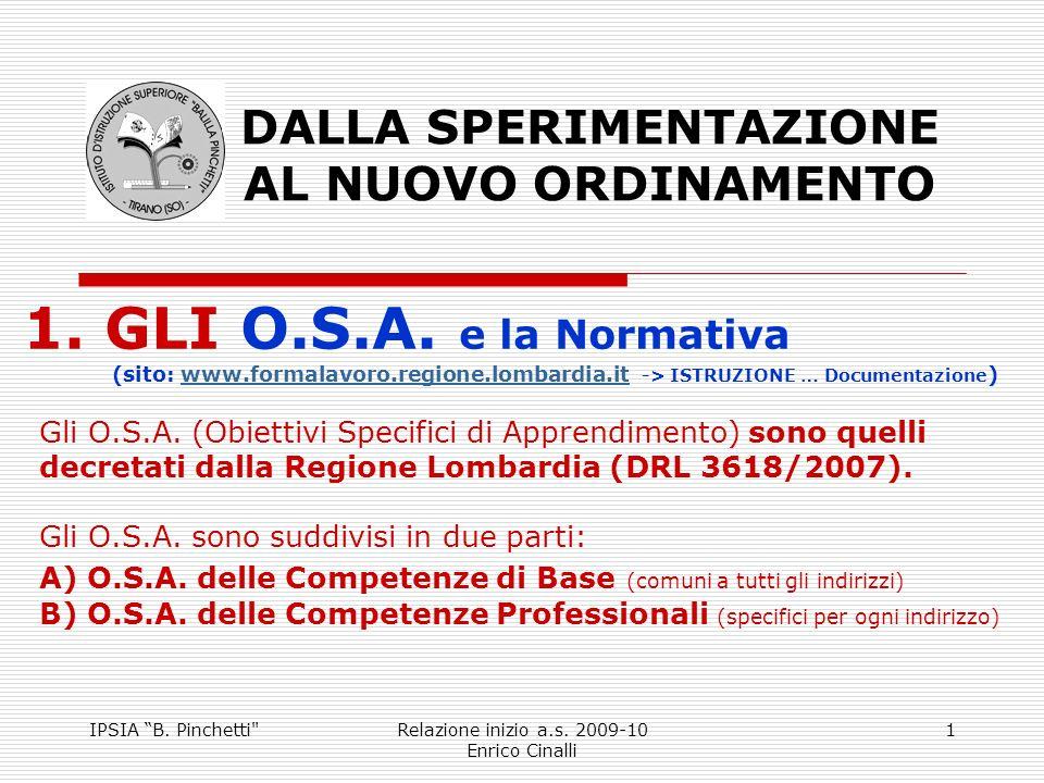 IPSIA B.Pinchetti Relazione inizio a.s.