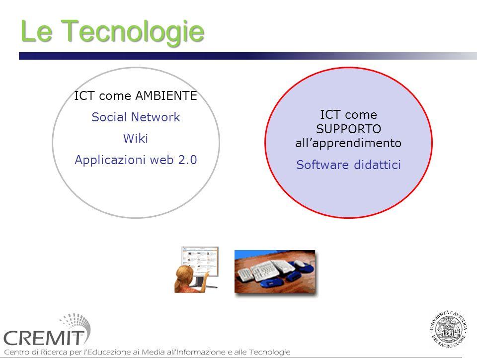 Le Tecnologie ICT come AMBIENTE Social Network Wiki Applicazioni web 2.0 ICT come SUPPORTO allapprendimento Software didattici
