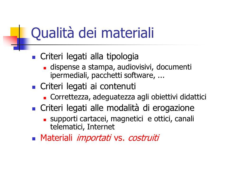 Qualità dei materiali Criteri legati alla tipologia dispense a stampa, audiovisivi, documenti ipermediali, pacchetti software,...