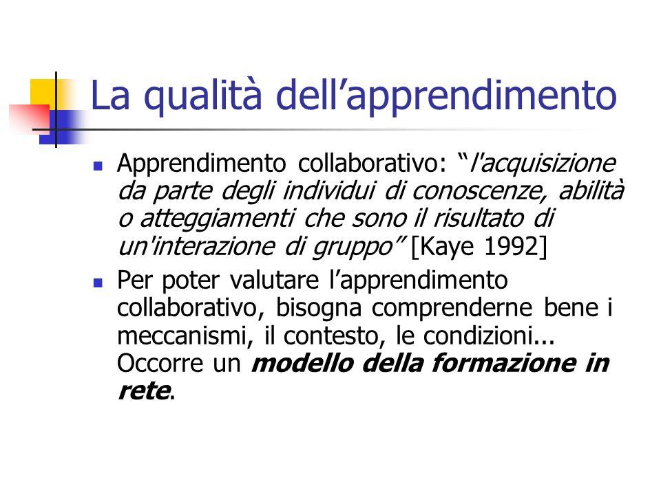 La qualità dellapprendimento Apprendimento collaborativo: l acquisizione da parte degli individui di conoscenze, abilità o atteggiamenti che sono il risultato di un interazione di gruppo [Kaye 1992] Per poter valutare lapprendimento collaborativo, bisogna comprenderne bene i meccanismi, il contesto, le condizioni...