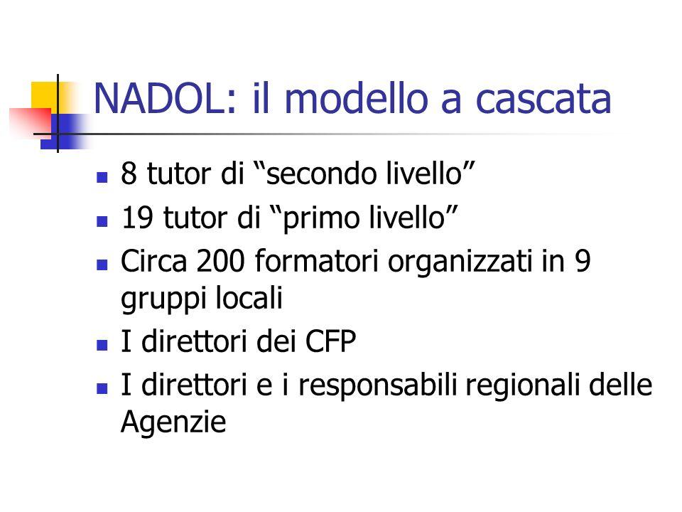 NADOL: il modello a cascata 8 tutor di secondo livello 19 tutor di primo livello Circa 200 formatori organizzati in 9 gruppi locali I direttori dei CFP I direttori e i responsabili regionali delle Agenzie