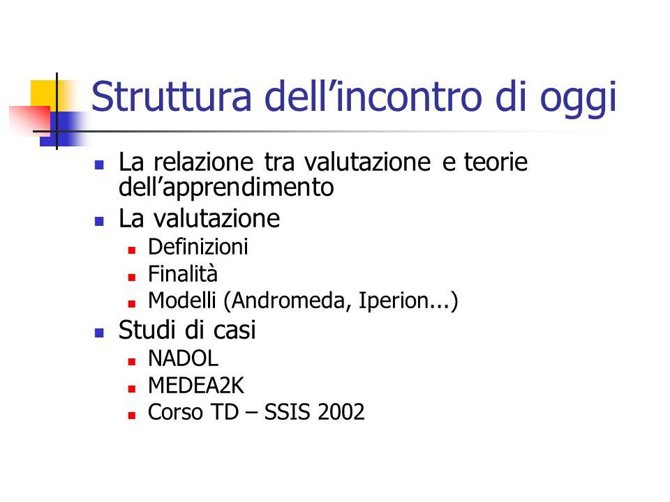 Struttura dellincontro di oggi La relazione tra valutazione e teorie dellapprendimento La valutazione Definizioni Finalità Modelli (Andromeda, Iperion...) Studi di casi NADOL MEDEA2K Corso TD – SSIS 2002