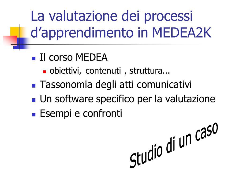 La valutazione dei processi dapprendimento in MEDEA2K Il corso MEDEA obiettivi, contenuti, struttura...