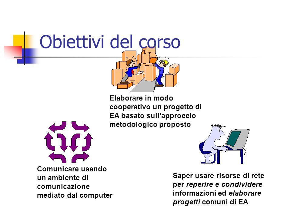 Elaborare in modo cooperativo un progetto di EA basato sull approccio metodologico proposto Saper usare risorse di rete per reperire e condividere informazioni ed elaborare progetti comuni di EA Comunicare usando un ambiente di comunicazione mediato dal computer Obiettivi del corso