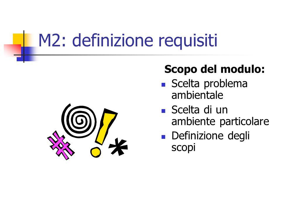 M2: definizione requisiti Scopo del modulo: Scelta problema ambientale Scelta di un ambiente particolare Definizione degli scopi