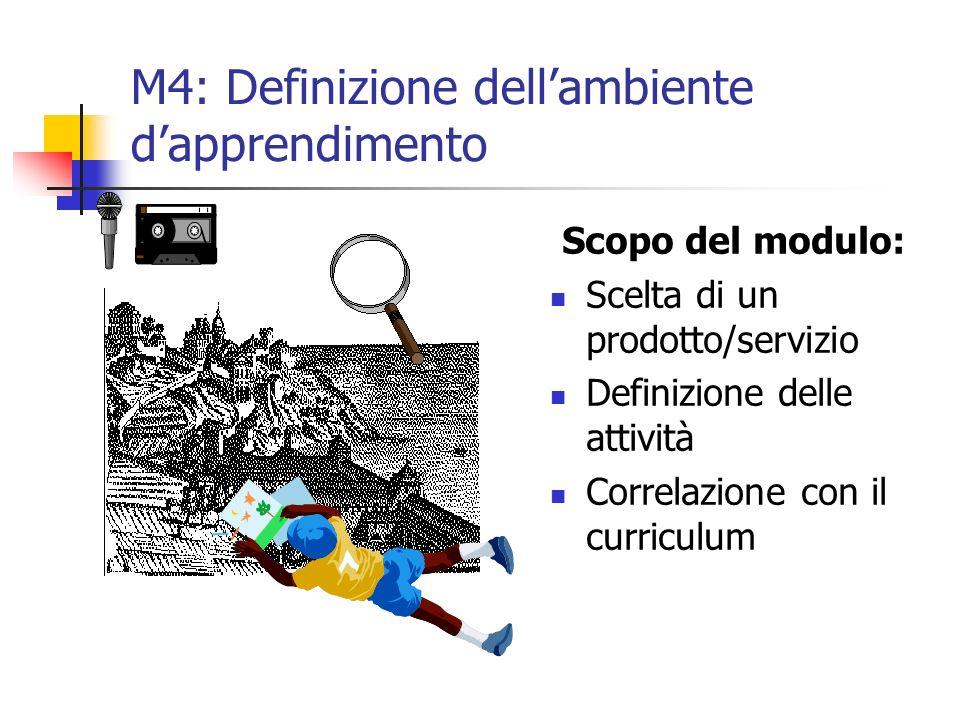 M4: Definizione dellambiente dapprendimento Scopo del modulo: Scelta di un prodotto/servizio Definizione delle attività Correlazione con il curriculum
