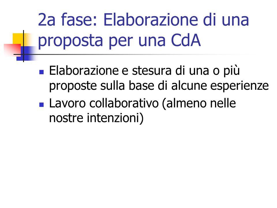 2a fase: Elaborazione di una proposta per una CdA Elaborazione e stesura di una o più proposte sulla base di alcune esperienze Lavoro collaborativo (almeno nelle nostre intenzioni)