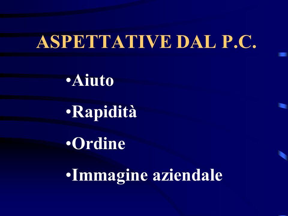 ASPETTATIVE DAL P.C. Aiuto Rapidità Ordine Immagine aziendale