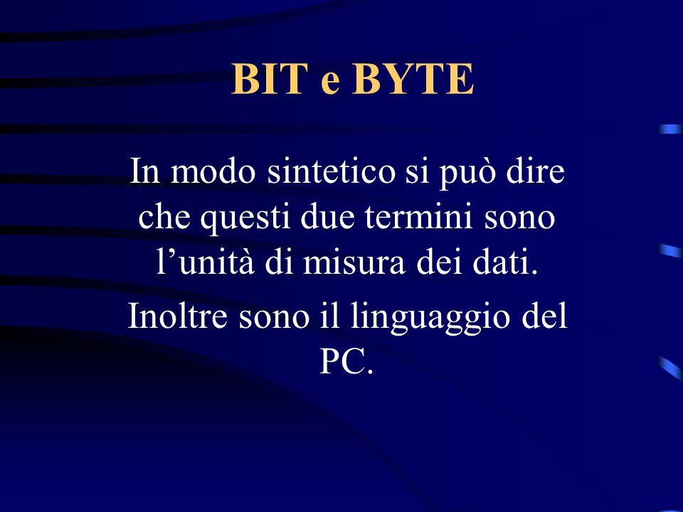 BIT e BYTE In modo sintetico si può dire che questi due termini sono lunità di misura dei dati.