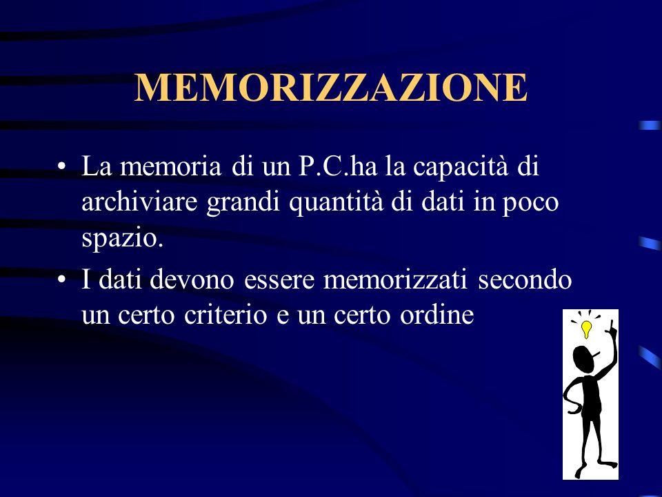 MEMORIZZAZIONE La memoria di un P.C.ha la capacità di archiviare grandi quantità di dati in poco spazio.