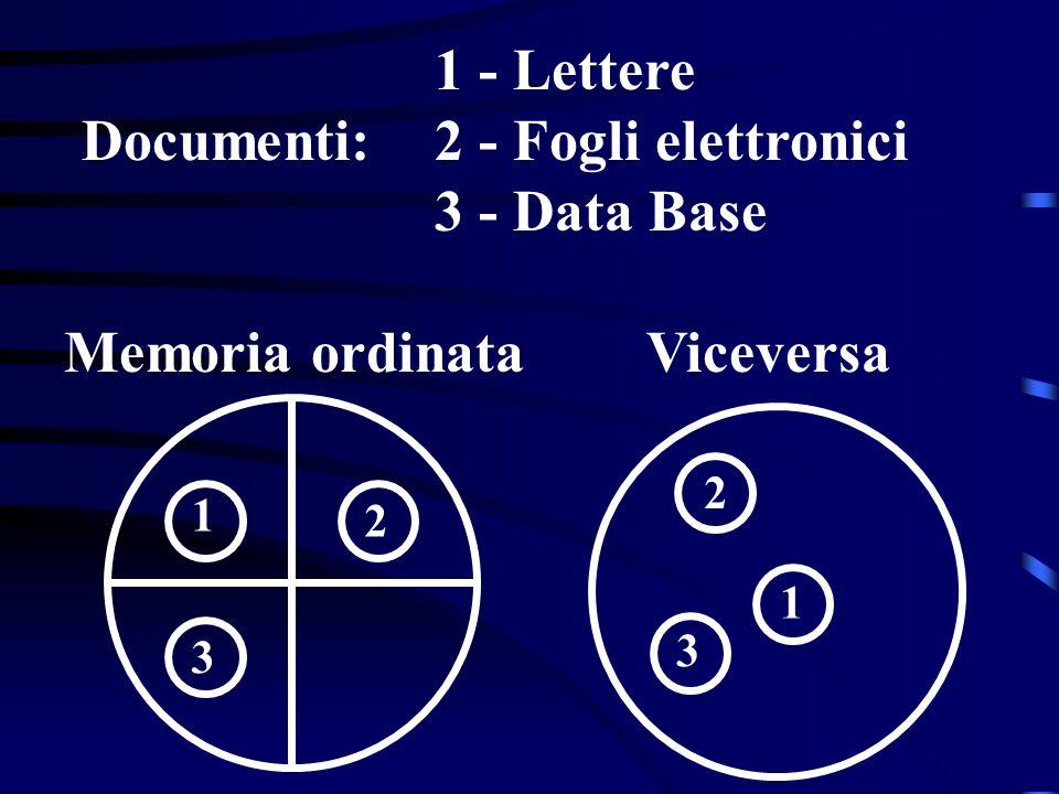 Documenti: 1 - Lettere 2 - Fogli elettronici 3 - Data Base 1 2 3 3 1 2 ViceversaMemoria ordinata