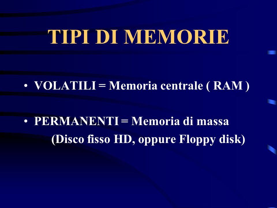 TIPI DI MEMORIE VOLATILI = Memoria centrale ( RAM ) PERMANENTI = Memoria di massa (Disco fisso HD, oppure Floppy disk)