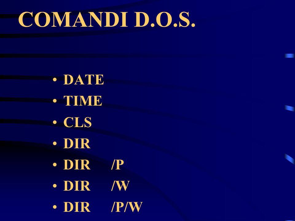 COMANDI D.O.S. DATE TIME CLS DIR DIR/P DIR/W DIR/P/W