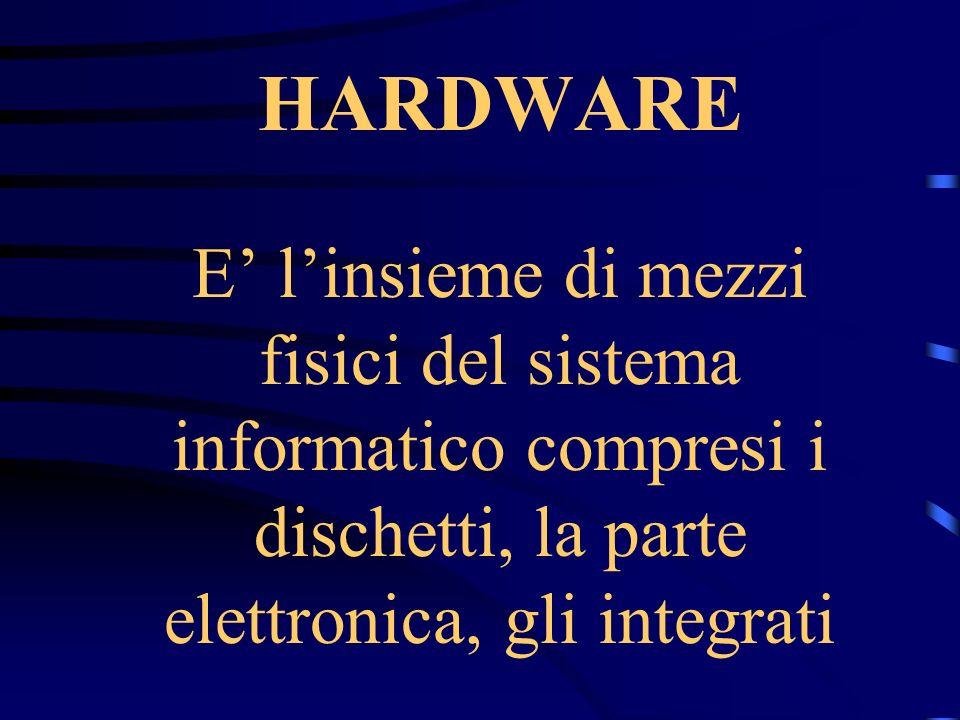 HARDWARE E linsieme di mezzi fisici del sistema informatico compresi i dischetti, la parte elettronica, gli integrati
