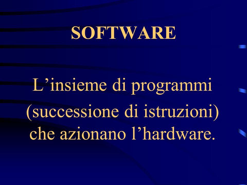 SOFTWARE Linsieme di programmi (successione di istruzioni) che azionano lhardware.