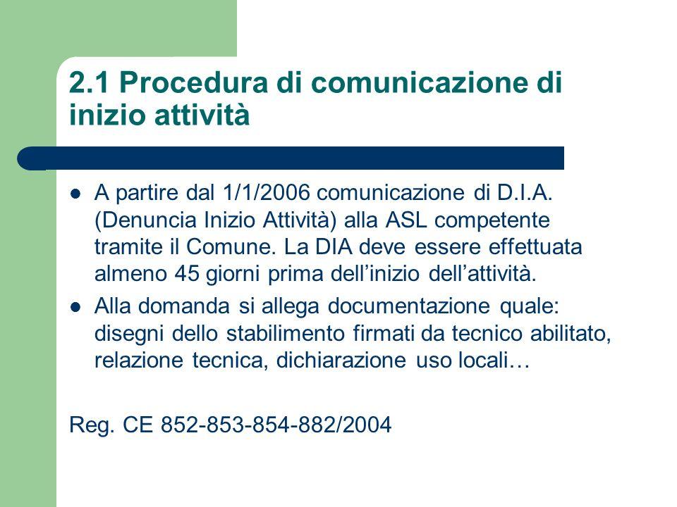 2.1 Procedura di comunicazione di inizio attività A partire dal 1/1/2006 comunicazione di D.I.A. (Denuncia Inizio Attività) alla ASL competente tramit