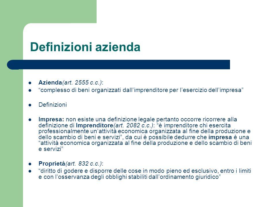 Definizioni azienda Azienda(art. 2555 c.c.): complesso di beni organizzati dallimprenditore per lesercizio dellimpresa Definizioni Impresa: non esiste
