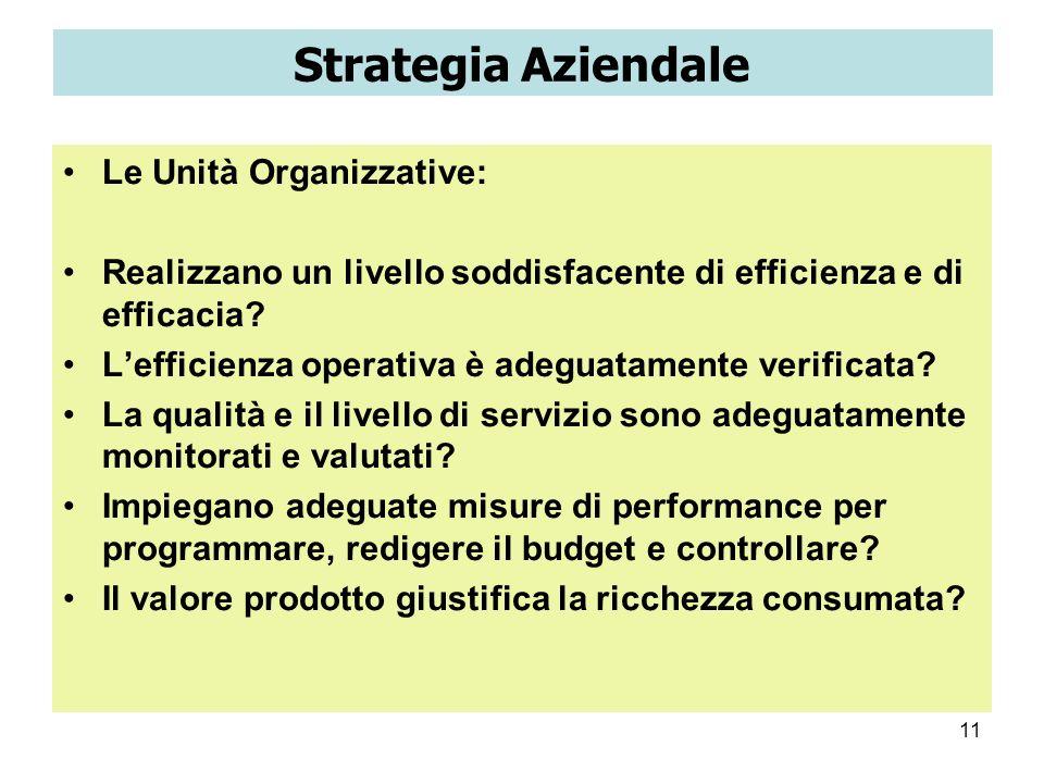 11 Strategia Aziendale Le Unità Organizzative: Realizzano un livello soddisfacente di efficienza e di efficacia? Lefficienza operativa è adeguatamente