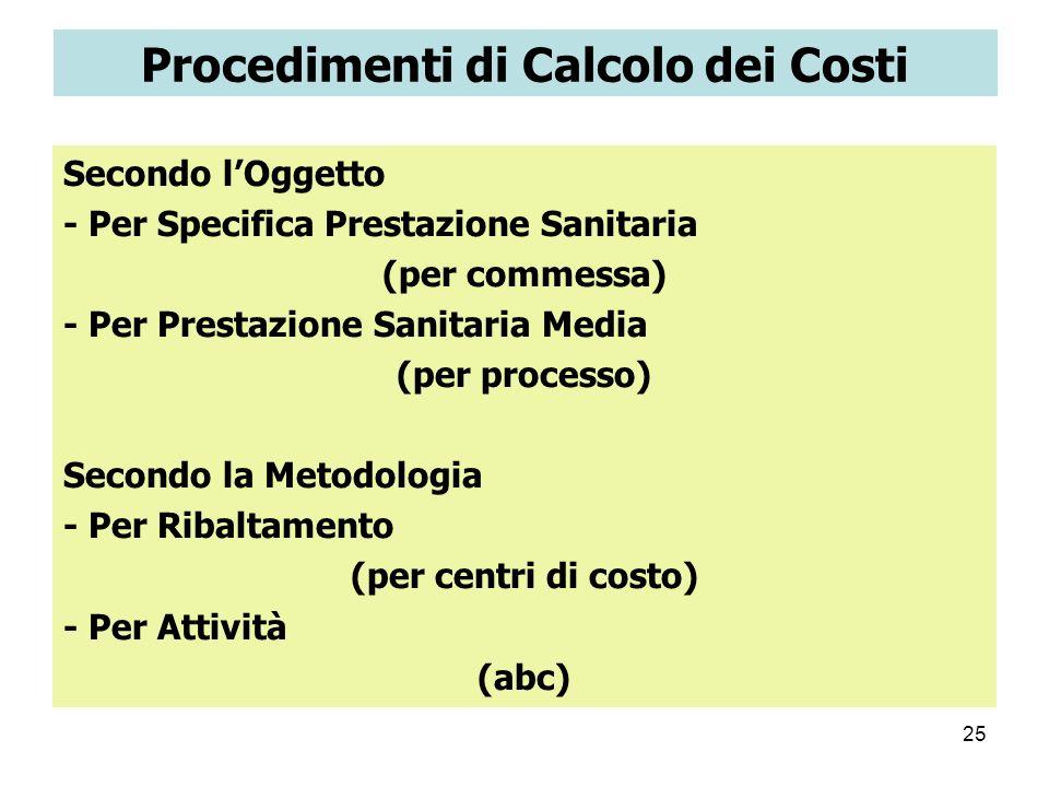 25 Procedimenti di Calcolo dei Costi Secondo lOggetto - Per Specifica Prestazione Sanitaria (per commessa) - Per Prestazione Sanitaria Media (per proc