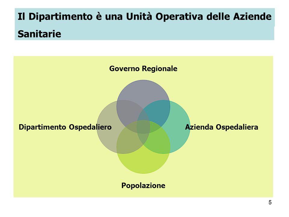 6 Pianificazione dei Fini e degli Scopi A- APPROCCIO STRATEGICO TOP-DOWN COSA FARE.