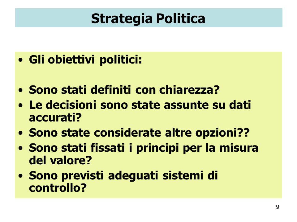 9 Strategia Politica Gli obiettivi politici: Sono stati definiti con chiarezza? Le decisioni sono state assunte su dati accurati? Sono state considera