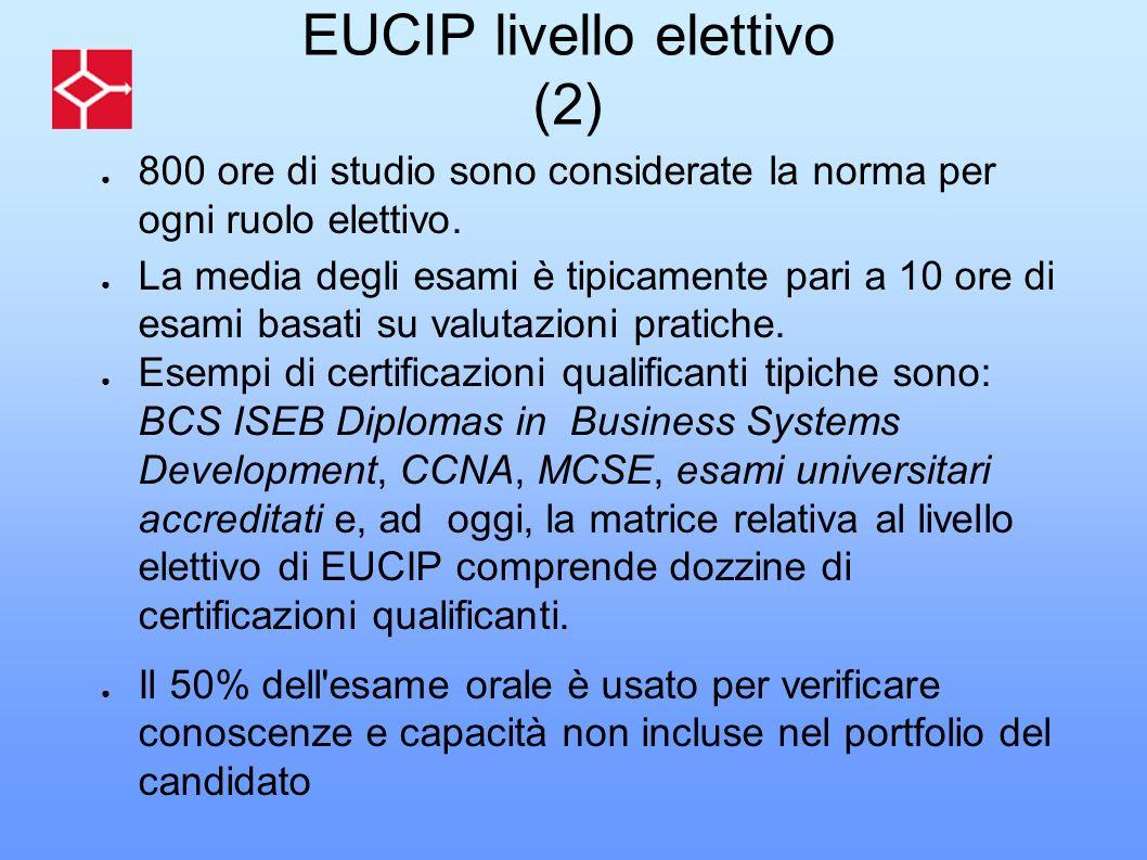 EUCIP livello elettivo (2) 800 ore di studio sono considerate la norma per ogni ruolo elettivo. La media degli esami è tipicamente pari a 10 ore di es