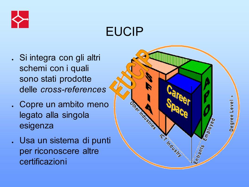 EUCIP Si integra con gli altri schemi con i quali sono stati prodotte delle cross-references Copre un ambito meno legato alla singola esigenza Usa un