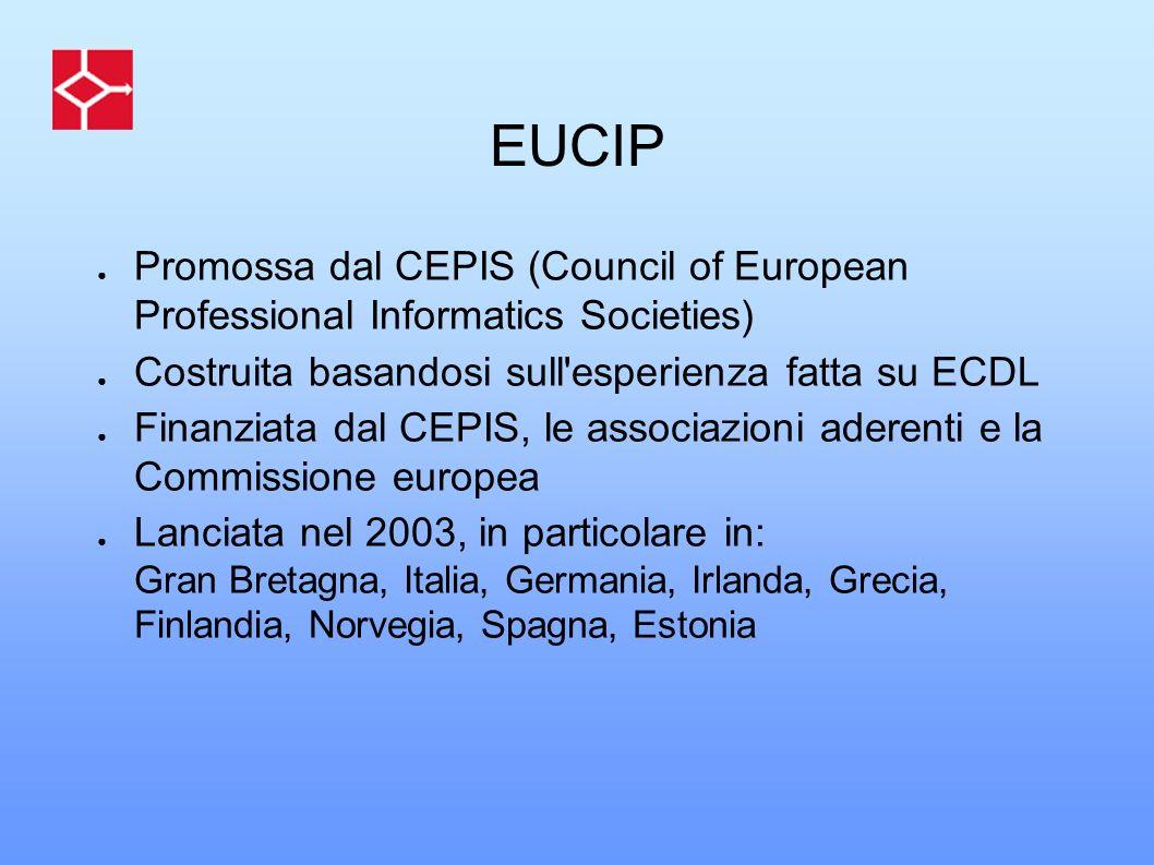 EUCIP Promossa dal CEPIS (Council of European Professional Informatics Societies) Costruita basandosi sull'esperienza fatta su ECDL Finanziata dal CEP
