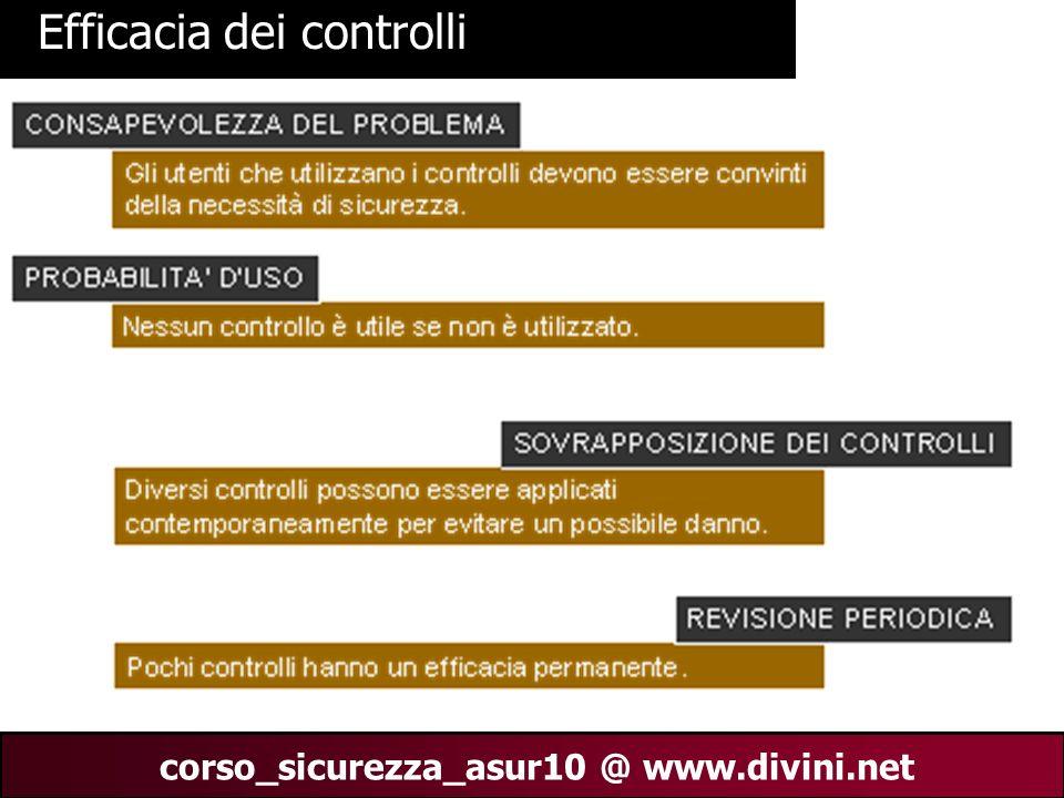 00 AN 21 corso_sicurezza_asur10 @ www.divini.net Efficacia dei controlli