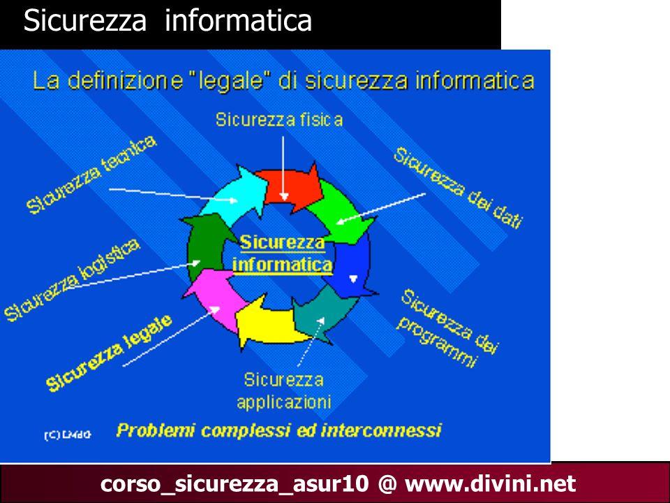 00 AN 3 corso_sicurezza_asur10 @ www.divini.net Sicurezza informatica