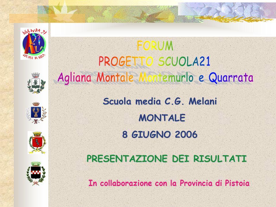 Scuola media C.G. Melani MONTALE MONTALE 8 GIUGNO 2006 PRESENTAZIONE DEI RISULTATI In collaborazione con la Provincia di Pistoia