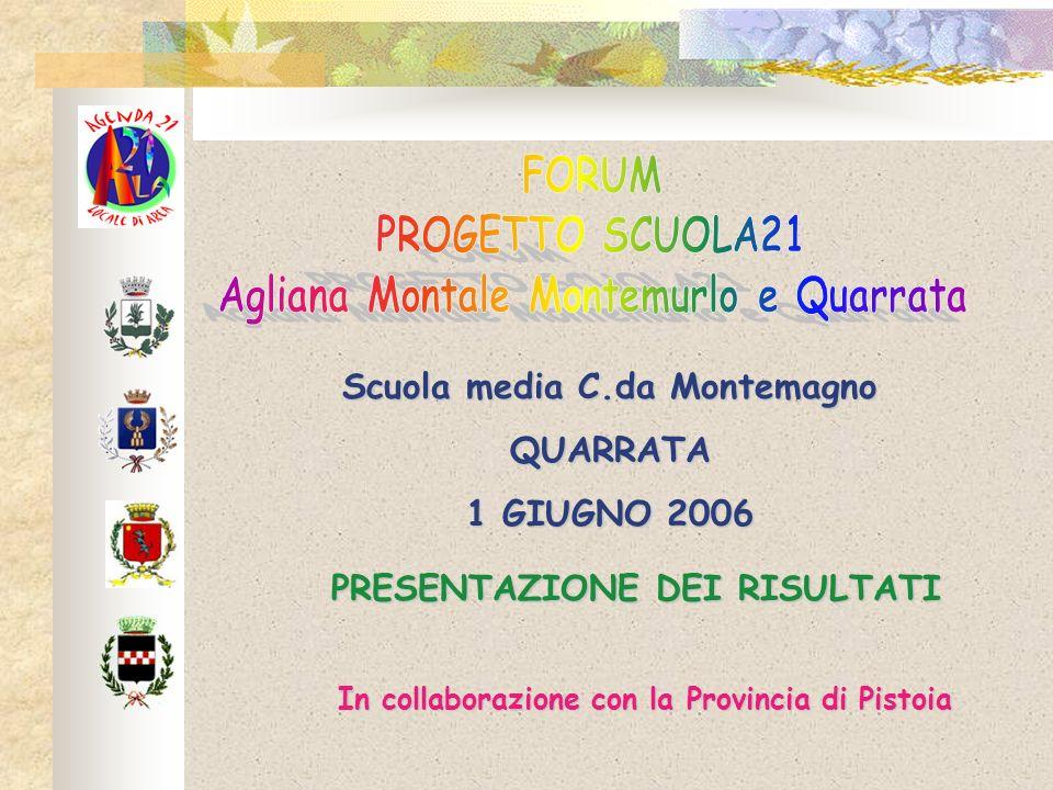 Scuola media C.da Montemagno QUARRATA 1 GIUGNO 2006 PRESENTAZIONE DEI RISULTATI In collaborazione con la Provincia di Pistoia