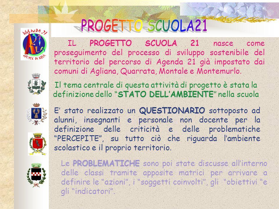 IL PROGETTO SCUOLA 21 nasce come proseguimento del processo di sviluppo sostenibile del territorio del percorso di Agenda 21 già impostato dai comuni di Agliana, Quarrata, Montale e Montemurlo.