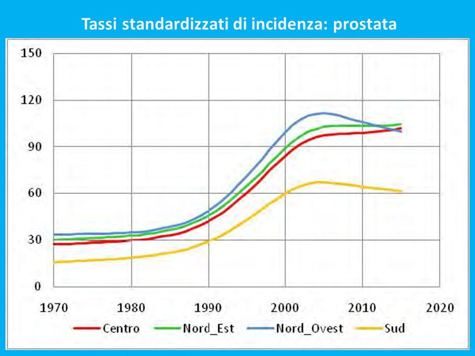 Tassi standardizzati di incidenza: prostata